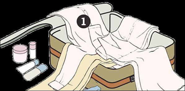 mit diesem trick packt ihr euren koffer ohne dass eure kleidung zerknittert. Black Bedroom Furniture Sets. Home Design Ideas